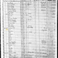 Eliza Cline; 1850 Census