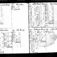 Thomas O'Toole Hartigan's Deposit Ledger
